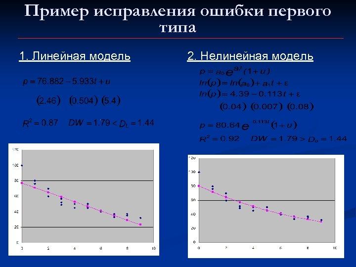 Пример исправления ошибки первого типа 1. Линейная модель 2. Нелинейная модель