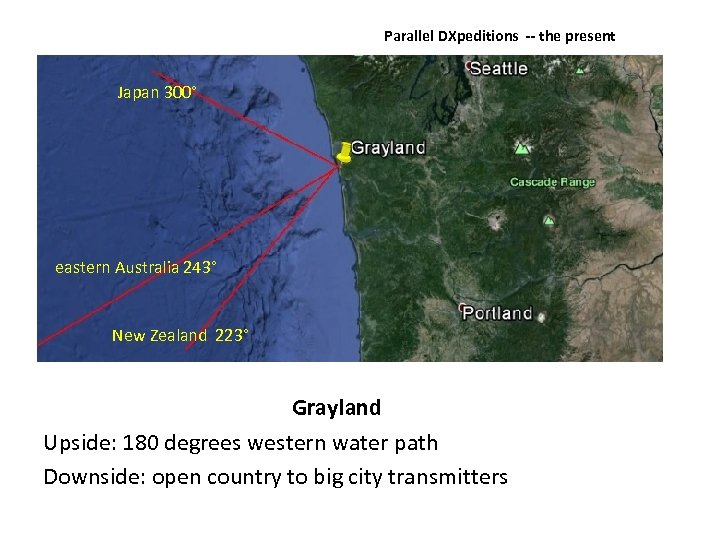 Parallel DXpeditions ‐‐ the present Japan 300° eastern Australia 243° New Zealand 223° Grayland