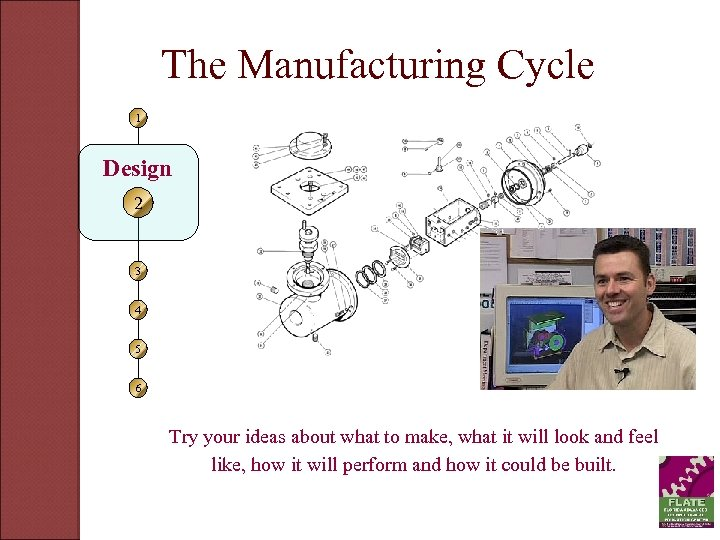 The Manufacturing Cycle 1 Design 2 3 4 5 6 Try your ideas about