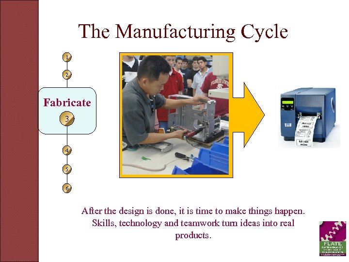 The Manufacturing Cycle 1 2 Fabricate 3 4 5 6 After the design is