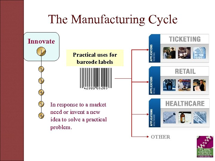 The Manufacturing Cycle Innovate 1 Practical uses for barcode labels 2 3 4 5