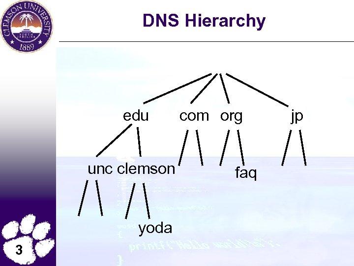 DNS Hierarchy edu unc clemson yoda 3 com org faq jp