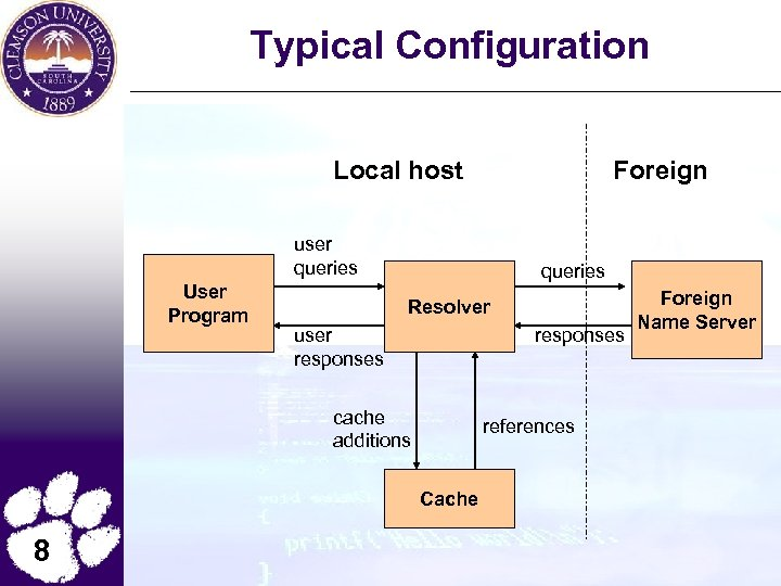 Typical Configuration Local host Foreign user queries User Program queries Resolver user responses cache