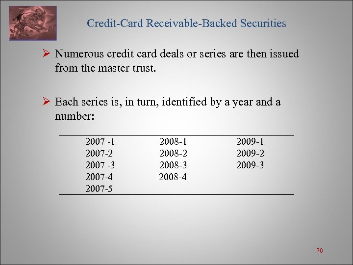 Credit-Card Receivable-Backed Securities Ø Numerous credit card deals or series are then issued