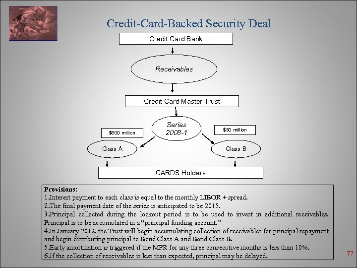 Credit-Card-Backed Security Deal Credit Card Bank Receivables Credit Card Master Trust $600 million