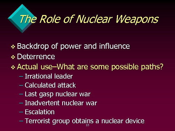 The Role of Nuclear Weapons v Backdrop of power and influence v Deterrence v