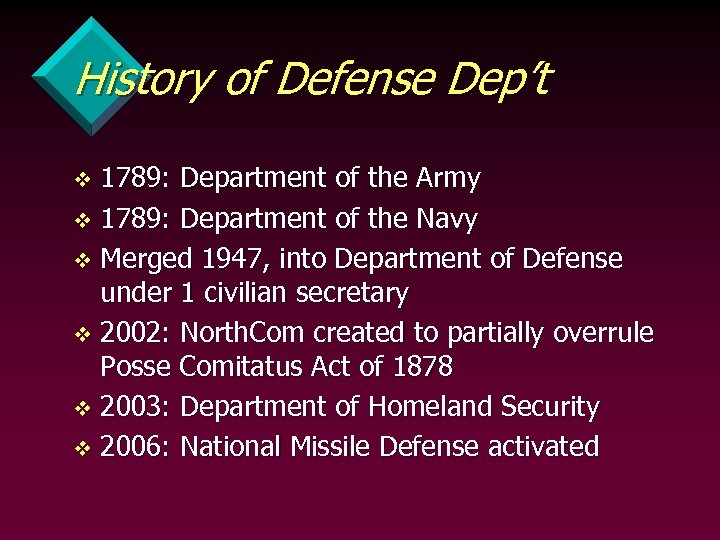History of Defense Dep't 1789: Department of the Army v 1789: Department of the