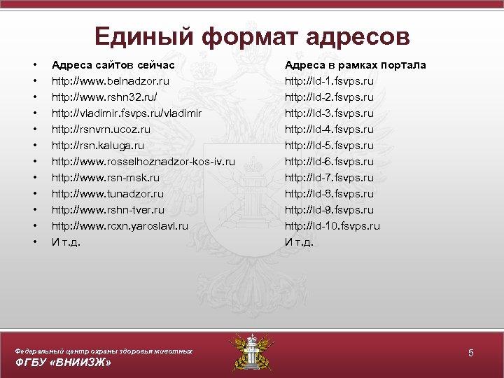 Единый формат адресов • • • Адреса сайтов сейчас http: //www. belnadzor. ru http: