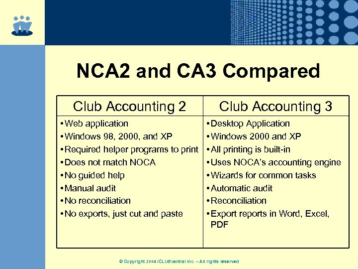 NCA 2 and CA 3 Compared Club Accounting 2 Club Accounting 3 • Web