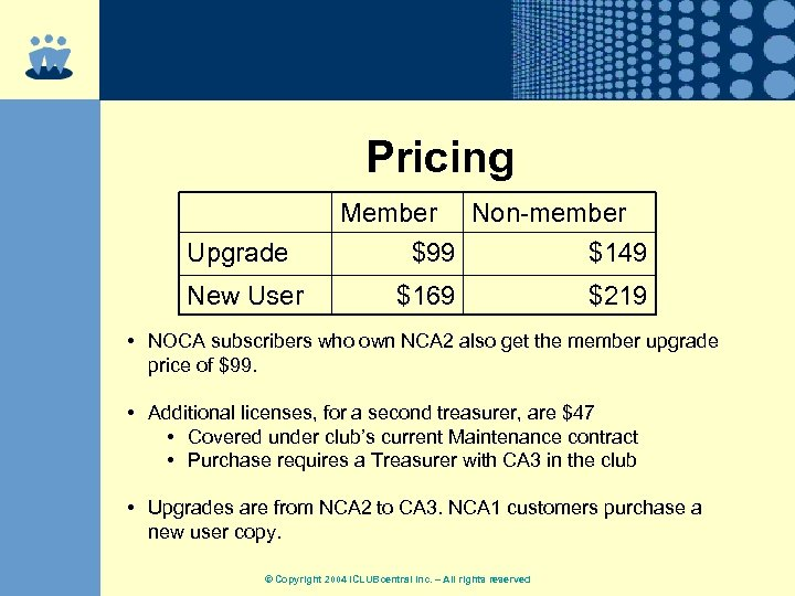 Pricing Upgrade New User Member Non-member $99 $149 $169 $219 • NOCA subscribers who