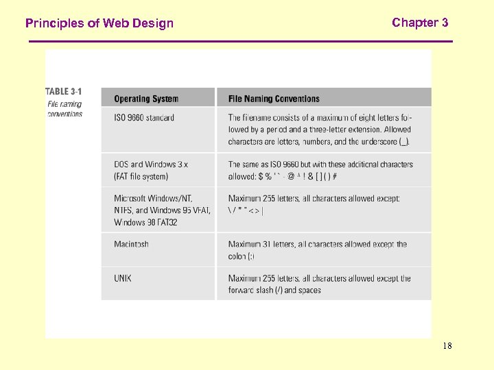 Principles of Web Design Chapter 3 18