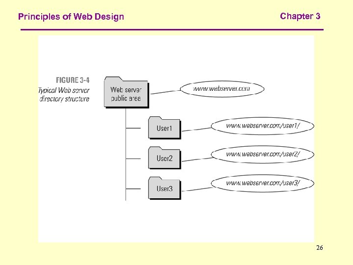 Principles of Web Design Chapter 3 26