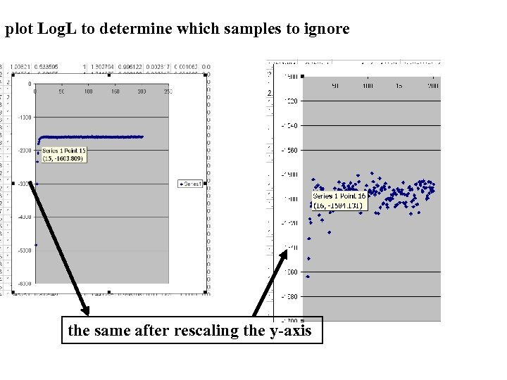 plot Log. L to determine which samples to ignore the same after rescaling the