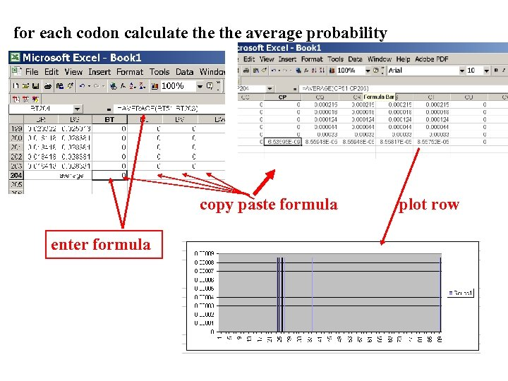 for each codon calculate the average probability copy paste formula enter formula plot row