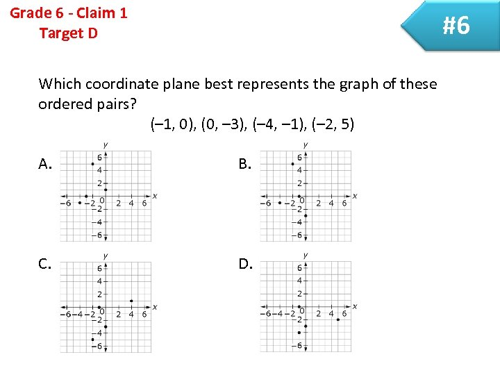 Grade 6 - Claim 1 Target D #6 Which coordinate plane best represents the