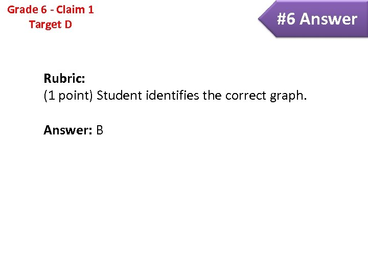 Grade 6 - Claim 1 Target D #6 Answer Rubric: (1 point) Student identifies
