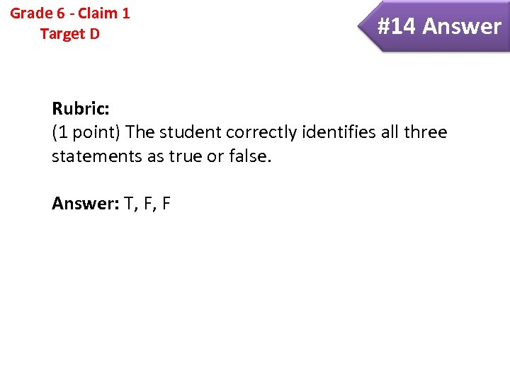 Grade 6 - Claim 1 Target D #14 Answer Rubric: (1 point) The student