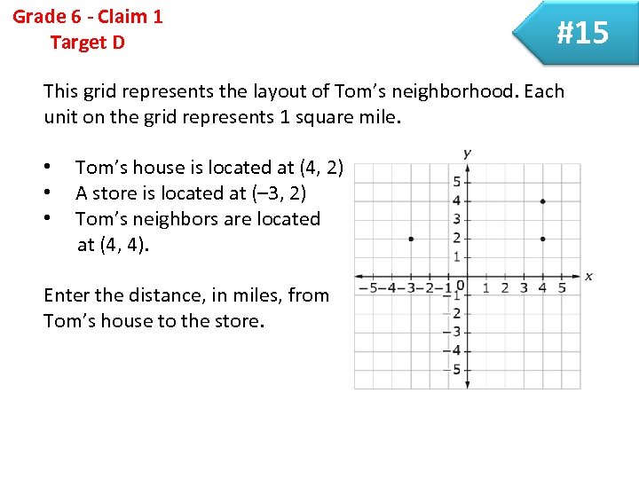 Grade 6 - Claim 1 Target D #15 This grid represents the layout of