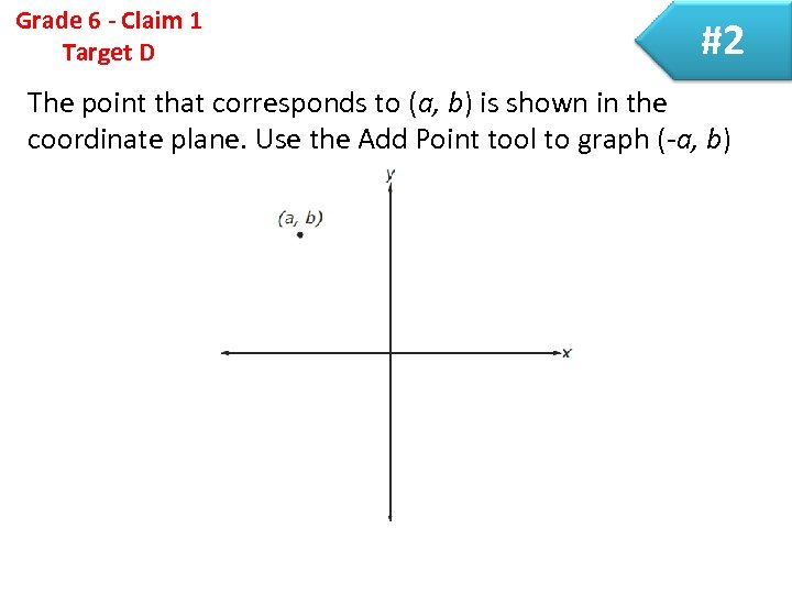 Grade 6 - Claim 1 Target D #2 The point that corresponds to (a,
