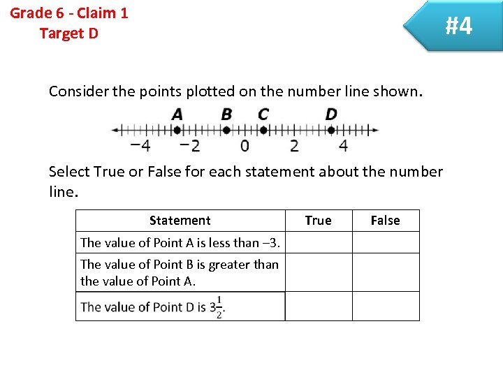 Grade 6 - Claim 1 Target D #4 Consider the points plotted on the