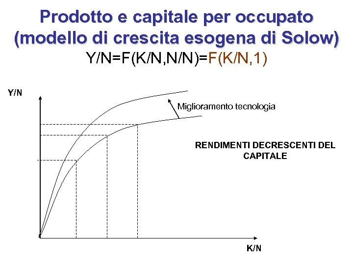 Prodotto e capitale per occupato (modello di crescita esogena di Solow) Y/N=F(K/N, N/N)=F(K/N, 1)