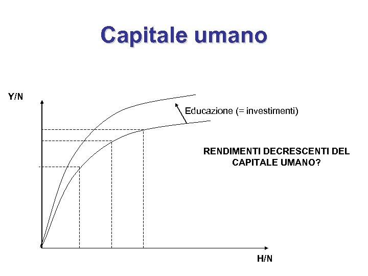 Capitale umano Y/N Educazione (= investimenti) RENDIMENTI DECRESCENTI DEL CAPITALE UMANO? H/N