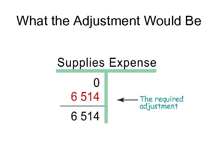 What the Adjustment Would Be The required adjustment