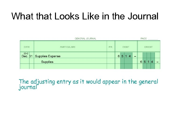 What that Looks Like in the Journal The adjusting entry as it would appear