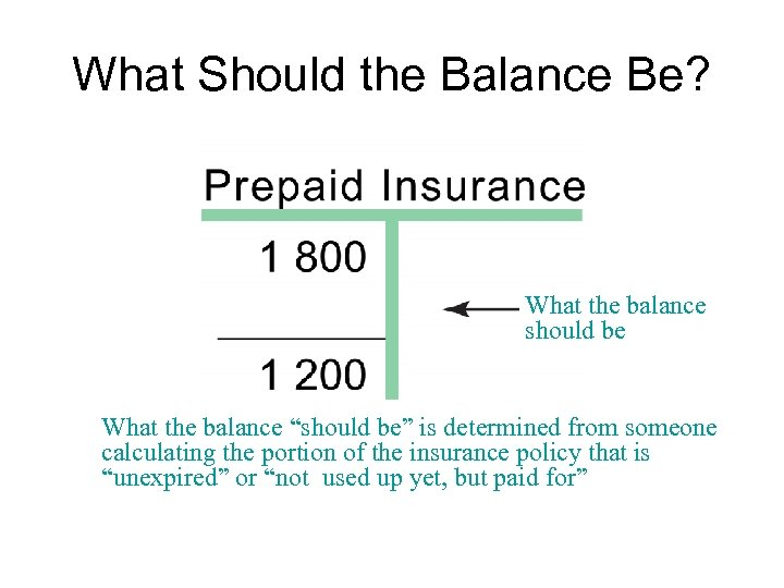 "What Should the Balance Be? What the balance should be What the balance ""should"