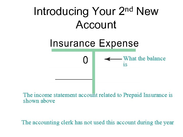 Introducing Your 2 nd New Account What the balance is The income statement account