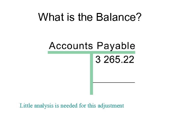 What is the Balance? Little analysis is needed for this adjustment