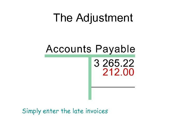The Adjustment Simply enter the late invoices