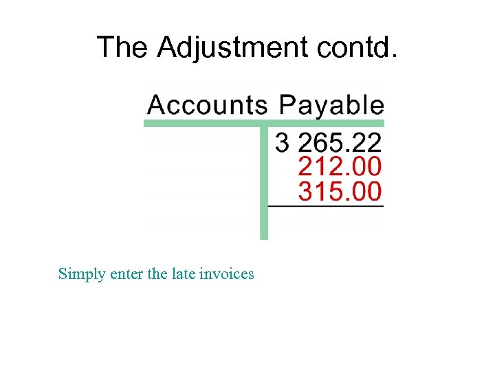 The Adjustment contd. Simply enter the late invoices
