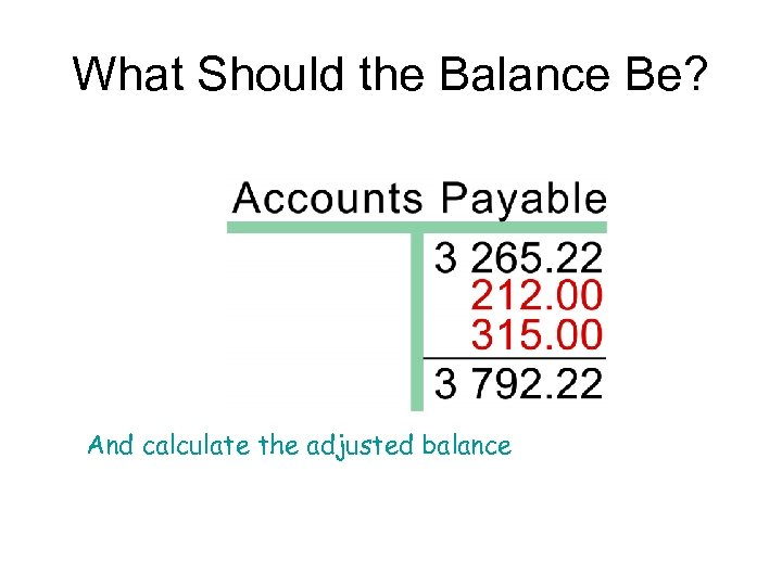 What Should the Balance Be? And calculate the adjusted balance