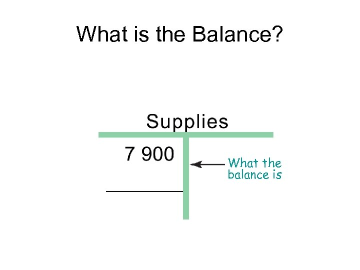 What is the Balance? What the balance is