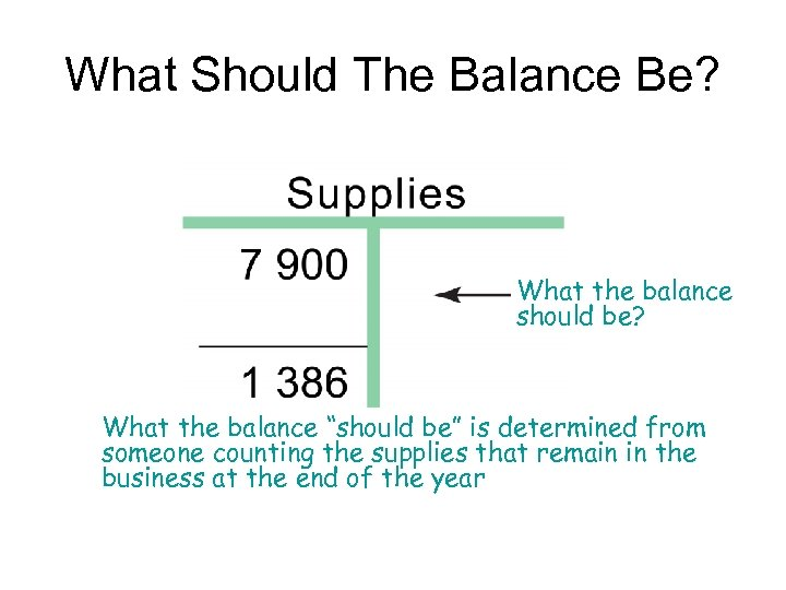 "What Should The Balance Be? What the balance should be? What the balance ""should"