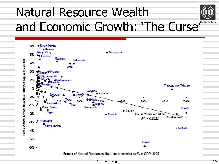 Natural Resource Wealth and Economic Growth: 'The Curse' Mozambique 29