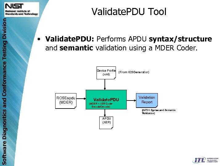 Software Diagnostics and Conformance Testing Division Validate. PDU Tool • Validate. PDU: Performs APDU