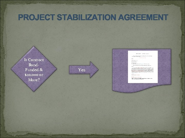 PROJECT STABILIZATION AGREEMENT Is Contract Bond. Funded & $20, 000 or More? Yes