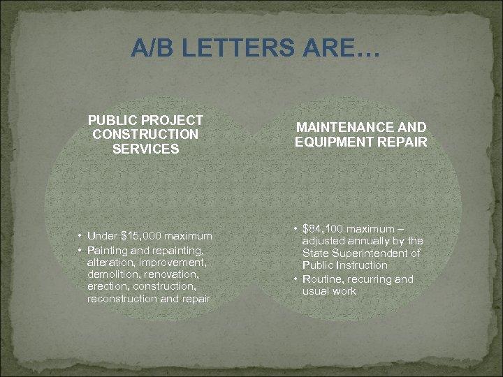 A/B LETTERS ARE… PUBLIC PROJECT CONSTRUCTION SERVICES • Under $15, 000 maximum • Painting