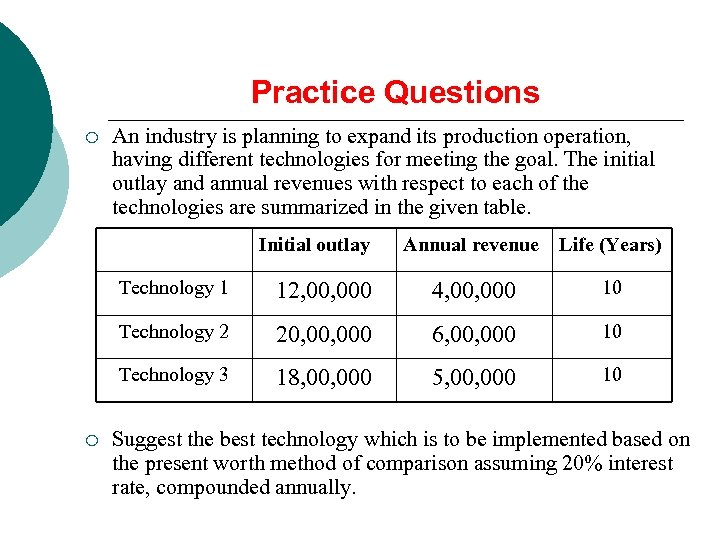 Practice Questions ¡ An industry is planning to expand its production operation, having different