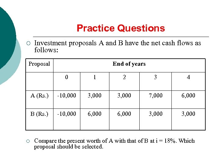 Practice Questions ¡ Investment proposals A and B have the net cash flows as