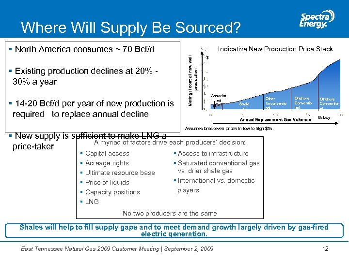 Where Will Supply Be Sourced? § North America consumes ~ 70 Bcf/d Indicative New