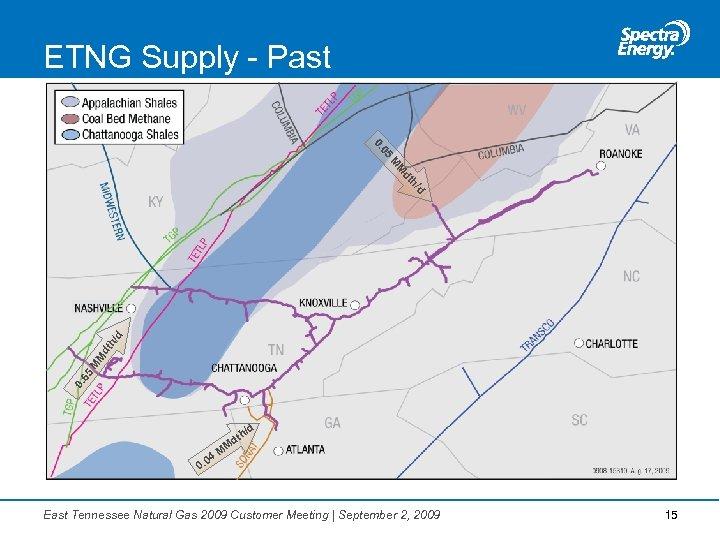 ETNG Supply - Past 05 0. 65 M M dt h/ d d h/