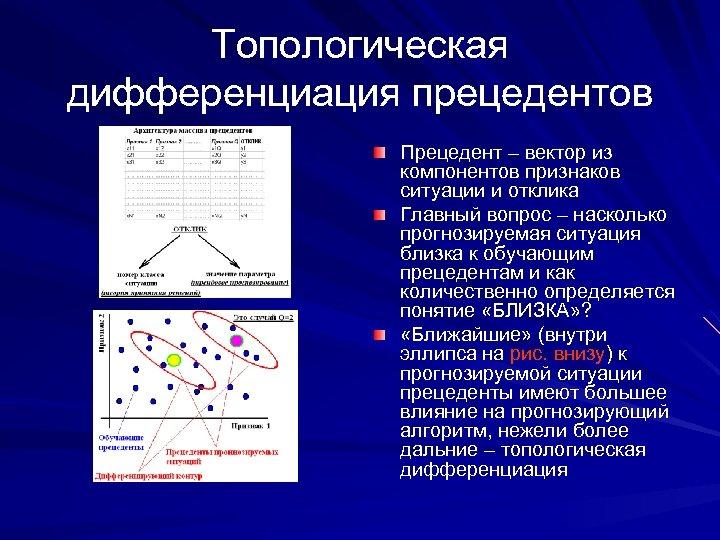 Топологическая дифференциация прецедентов Прецедент – вектор из компонентов признаков ситуации и отклика Главный вопрос