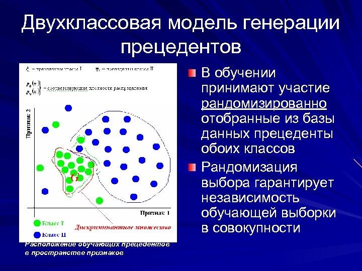 Двухклассовая модель генерации прецедентов В обучении принимают участие рандомизированно отобранные из базы данных прецеденты