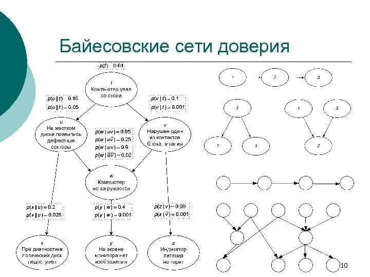 Байесовские сети доверия 10