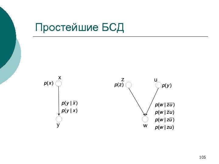 Простейшие БСД 105