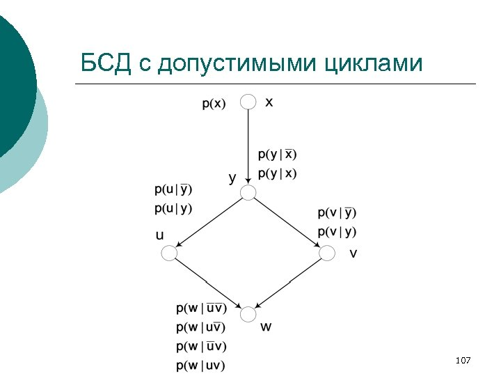 БСД с допустимыми циклами 107