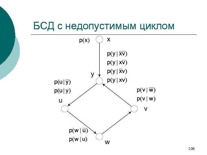 БСД с недопустимым циклом 108
